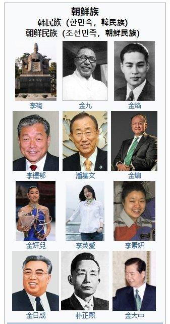 조선족 대표 인물도
