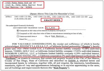 ▲ 황규만 시온마켓 회장의 장남 케빈 황씨가 지난 4월 1일 약 350만달러에 샌디에고의 트윈옥스골프코스를 매입했다. 디드에 거래액수는 기재돼 있지 않으나 양도세를 역산하면 약 350만달러 상당으로 추정된다.