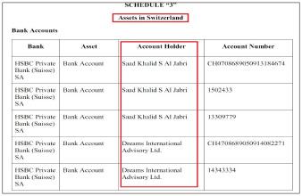 ▲사우디아라비아의 국부펀드 관련회사는 지난 3월 29일 메사추세츠연방법원에 알 자브리와 관련회사등을 상대로 횡령에 따른 손해배상소송을 제기하며, 알자브리의 스위스 은행계좌등 전세계 재산리스트를 공개했다.