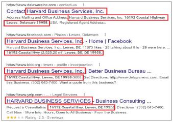 ▲SJD유한회사는 디드에 주소를 '델라웨어주 로위스의 16192 코스탈 하이웨이'로 기재했으나 있으며,구글등 인터넷 검색결과 '하버드 비지니스 서비스'라는 회사설립 대행 및 관리회사의 주소지로 밝혀졌다.