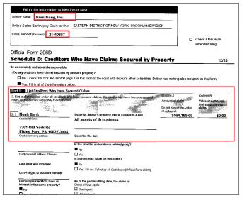 ▲금강산은 지난 3월 3일 뉴욕동부연방파산법원에 5번째 파산보호신청을 했으며, 이때 노아은행이 56만 달러 상당의 담보채무가 있다고 밝혔다.